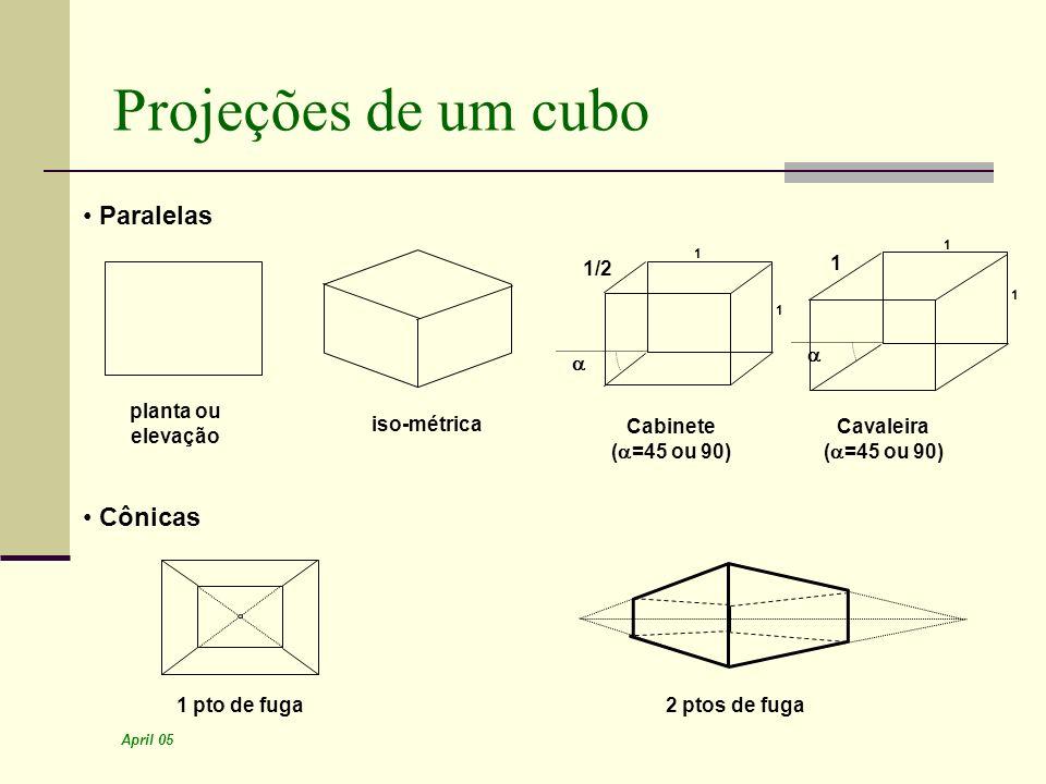April 05 Projeções de um cubo planta ou elevação iso-métrica 1/2 1 Cabinete ( =45 ou 90) Cavaleira ( =45 ou 90) 1 1 1 1 Paralelas Cônicas 1 pto de fug