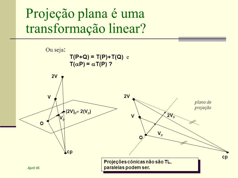 April 05 Projeção plana é uma transformação linear? Ou seja : T(P+Q) = T(P)+T(Q) e T( P) = T(P) ? VpVp 2V V (2V) p 2(V p ) O cp plano de projeção O V