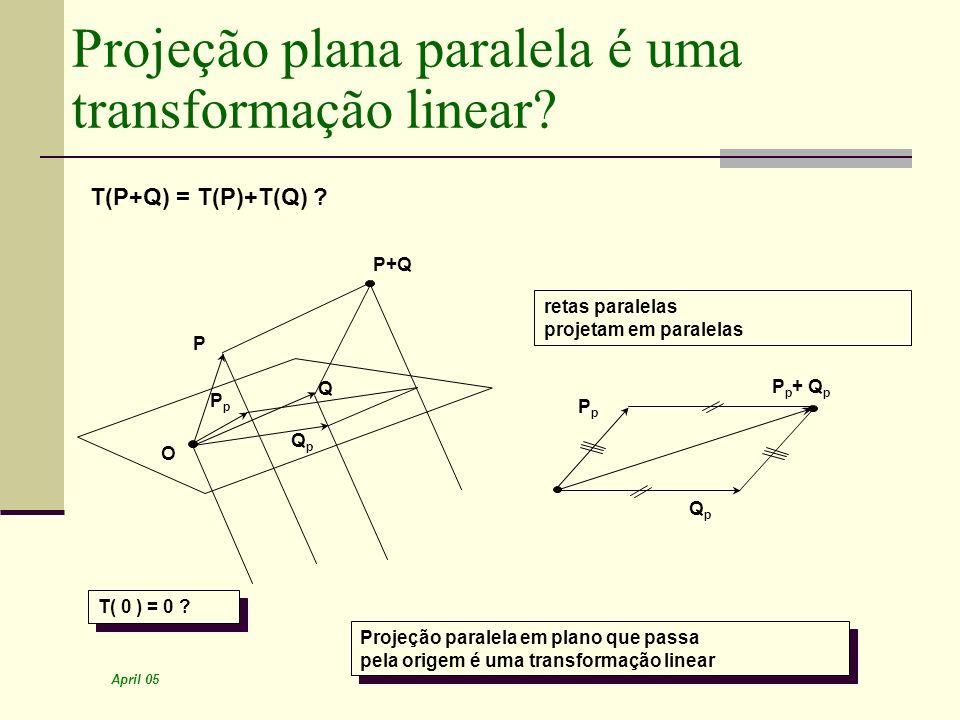 April 05 Projeção plana paralela é uma transformação linear? T(P+Q) = T(P)+T(Q) ? T( 0 ) = 0 ? retas paralelas projetam em paralelas QpQp PpPp P p + Q