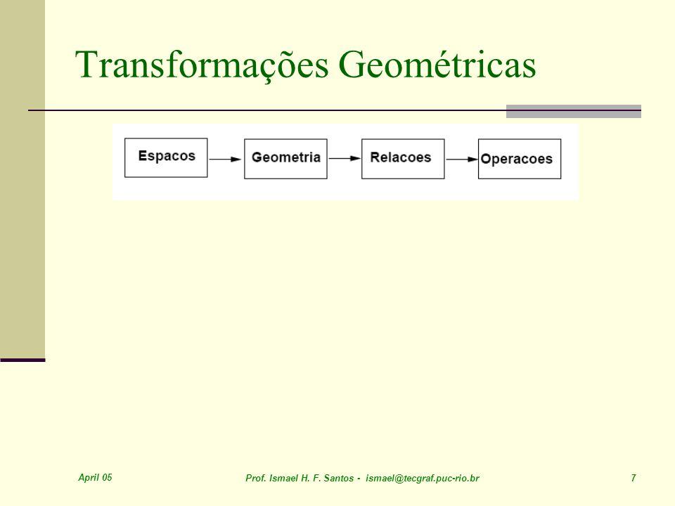 April 05 Prof. Ismael H. F. Santos - ismael@tecgraf.puc-rio.br 7 Transformações Geométricas