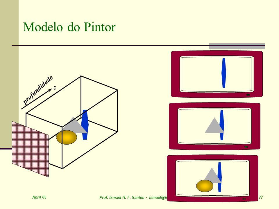 April 05 Prof. Ismael H. F. Santos - ismael@tecgraf.puc-rio.br 77 Modelo do Pintor profundidade z