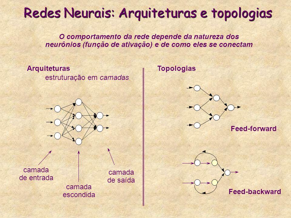 Redes Neurais: Arquiteturas e topologias O comportamento da rede depende da natureza dos neurônios (função de ativação) e de como eles se conectam Feed-forward Feed-backward Arquiteturas estruturação em camadas Topologias camada de entrada camada de saída camada escondida