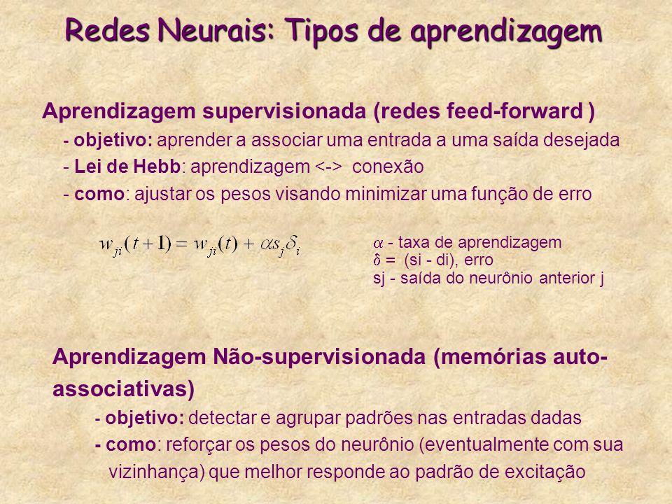 Aprendizagem supervisionada (redes feed-forward ) - objetivo: aprender a associar uma entrada a uma saída desejada - Lei de Hebb: aprendizagem conexão - como: ajustar os pesos visando minimizar uma função de erro Redes Neurais: Tipos de aprendizagem - taxa de aprendizagem (si - di), erro sj - saída do neurônio anterior j Aprendizagem Não-supervisionada (memórias auto- associativas) - objetivo: detectar e agrupar padrões nas entradas dadas - como: reforçar os pesos do neurônio (eventualmente com sua vizinhança) que melhor responde ao padrão de excitação