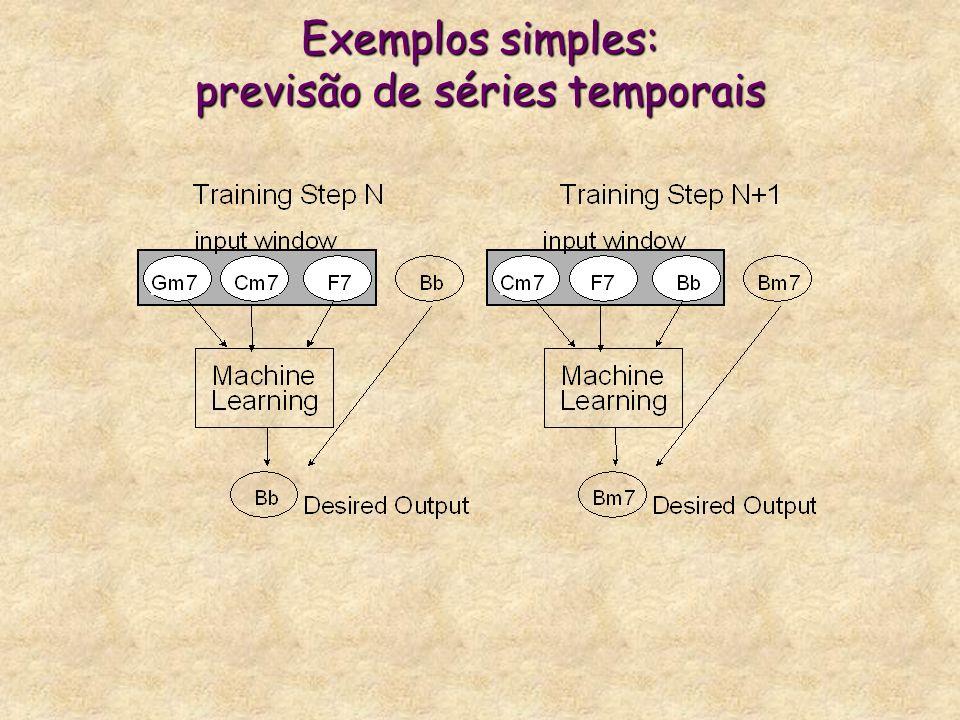 Exemplos simples: previsão de séries temporais