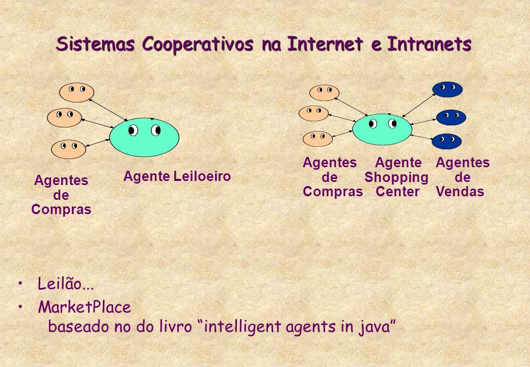 Sistemas Cooperativos na Internet e Intranets Leilão... MarketPlace baseado no do livro intelligent agents in java Agentes de Compras Agente Leiloeiro
