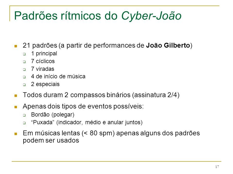 17 Padrões rítmicos do Cyber-João 21 padrões (a partir de performances de João Gilberto) 1 principal 7 cíclicos 7 viradas 4 de início de música 2 espe