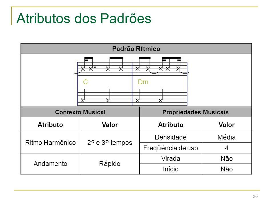 20 Atributos dos Padrões Padrão R í tmico Contexto MusicalPropriedades Musicais AtributoValorAtributoValor Ritmo Harmônico 2 º e 3 º tempos Densidade