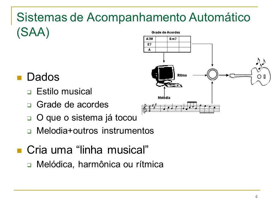 6 Sistemas de Acompanhamento Automático (SAA) Dados Estilo musical Grade de acordes O que o sistema já tocou Melodia+outros instrumentos Cria uma linh