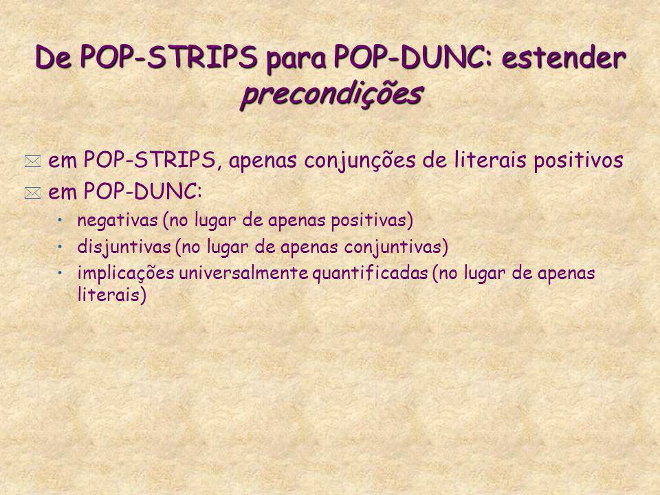 De POP-HD-STRIPS para POP-HAD STRIPS * 2 formas ortogonais de planejamento hierárquico: hierarquia de ações de vários níveis de abstração para decomposição hierarquia de precondições de vários níveis de prioridade para aproximação * Podem ser combinadas para reduzir busca: começar por planos completos e consistentes embora abstratos e aproximativos * Exemplo de operador com precondições a 3 níveis de prioridades: Op(Action:Buy(x), Effect:Have(x) ^ ¬Have(Money), Precond:1:Sells(store,x) 2:At(store) 3:Have(Money)) * Hierarquia de aproximação .