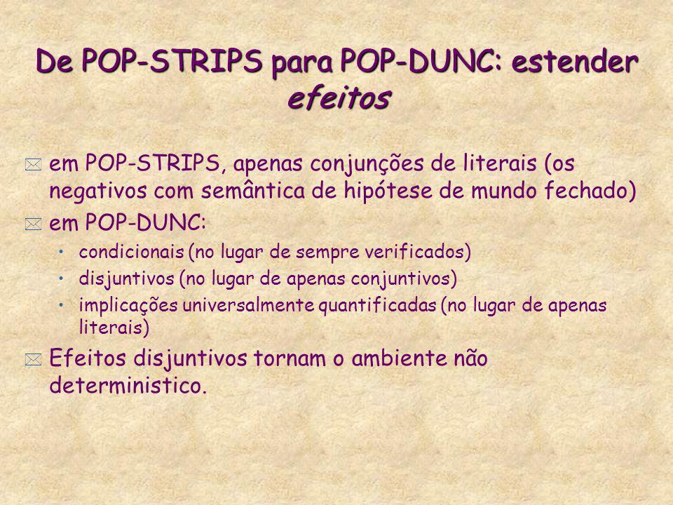 De POP-STRIPS para POP-DUNC: estender precondições * em POP-STRIPS, apenas conjunções de literais positivos * em POP-DUNC: negativas (no lugar de apenas positivas) disjuntivas (no lugar de apenas conjuntivas) implicações universalmente quantificadas (no lugar de apenas literais)