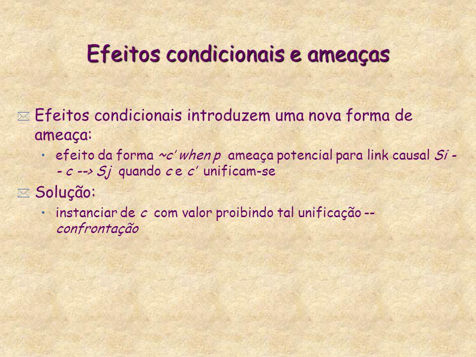 Exemplo de efeito condicional Op (Action: Move(b,x,y), Precond: On(b,x) Clear(b) Clear(y), Effect: On(b,y) Clear(x) On(b,x) Clear(y)) Op (Action: MoveToTable(b,x), Precond: On(b,x) Clear(b), Effect: On(b,Table) Clear(x) On(b,x)) Op (Action: Move(b,x,y), Precond: On(b,x) Clear(b) Clear(y), Effect: On(b,y) Clear(x) On(b,x) Clear(y) when y Table)