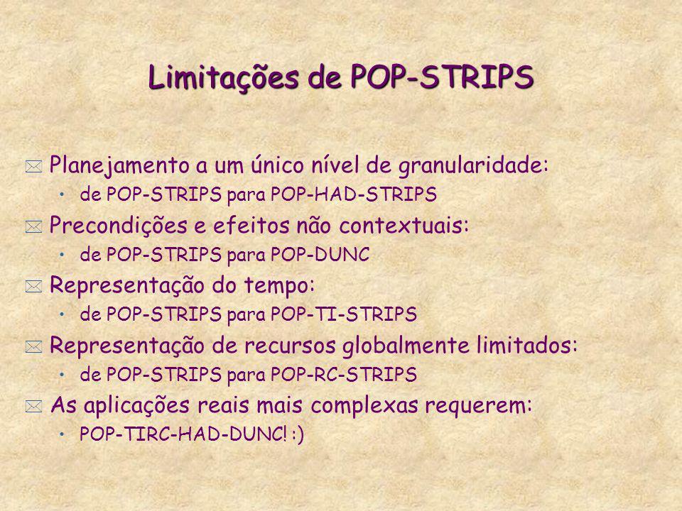 Limitações de POP-STRIPS * Planejamento a um único nível de granularidade: de POP-STRIPS para POP-HAD-STRIPS * Precondições e efeitos não contextuais: de POP-STRIPS para POP-DUNC * Representação do tempo: de POP-STRIPS para POP-TI-STRIPS * Representação de recursos globalmente limitados: de POP-STRIPS para POP-RC-STRIPS * As aplicações reais mais complexas requerem: POP-TIRC-HAD-DUNC.