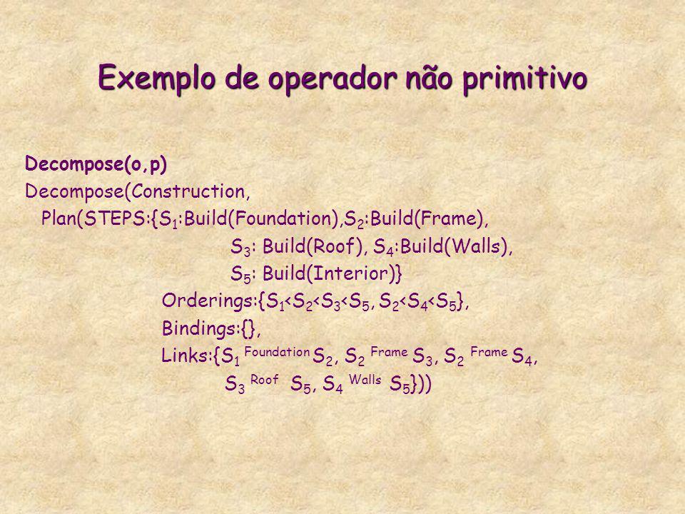 Decompose(o,p) Decompose(Construction, Plan(STEPS:{S 1 :Build(Foundation),S 2 :Build(Frame), S 3 : Build(Roof), S 4 :Build(Walls), S 5 : Build(Interior)} Orderings:{S 1 <S 2 <S 3 <S 5, S 2 <S 4 <S 5 }, Bindings:{}, Links:{S 1 Foundation S 2, S 2 Frame S 3, S 2 Frame S 4, S 3 Roof S 5, S 4 Walls S 5 })) Exemplo de operador não primitivo