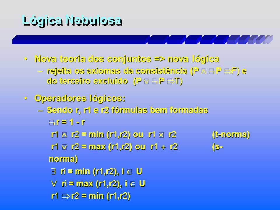sor9 Definição discreta: µ SF (35°C) = 0µ SF (38°C) = 0.1µ SF (41°C) = 0.9 µ SF (36°C) = 0µ SF (39°C) = 0.35µ SF (42°C) = 1 µ SF (37°C) = 0µ SF (40°C)