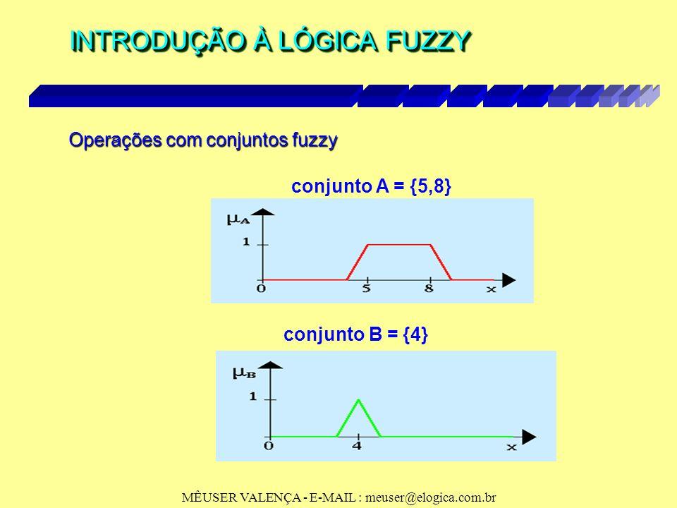 r = 1 - r r = 1 - r r1 r2 = min (r1,r2) ou r1 r2(t-norma) r1 r2 = min (r1,r2) ou r1 r2(t-norma) r1 r2 = max (r1,r2) ou r1 r2 (s- norma) r1 r2 = max (r