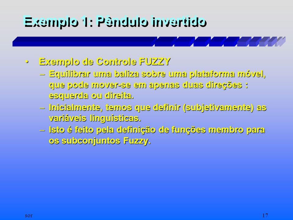 sor16 Etapas FuzzificaçãoFuzzificação –applicação das variáveis de entrada às suas funções de pertinência: (xk é Ak),..., (xp é Ap) InferênciaInferênc