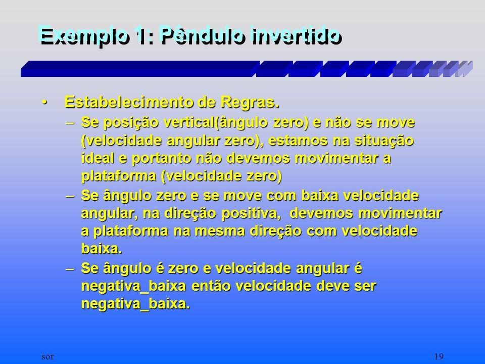 sor18 Exemplo 1: Pêndulo invertido Plataforma : velocidade neg_alta, velocidade neg_baixa, velocidade zero, etc.Plataforma : velocidade neg_alta, velo