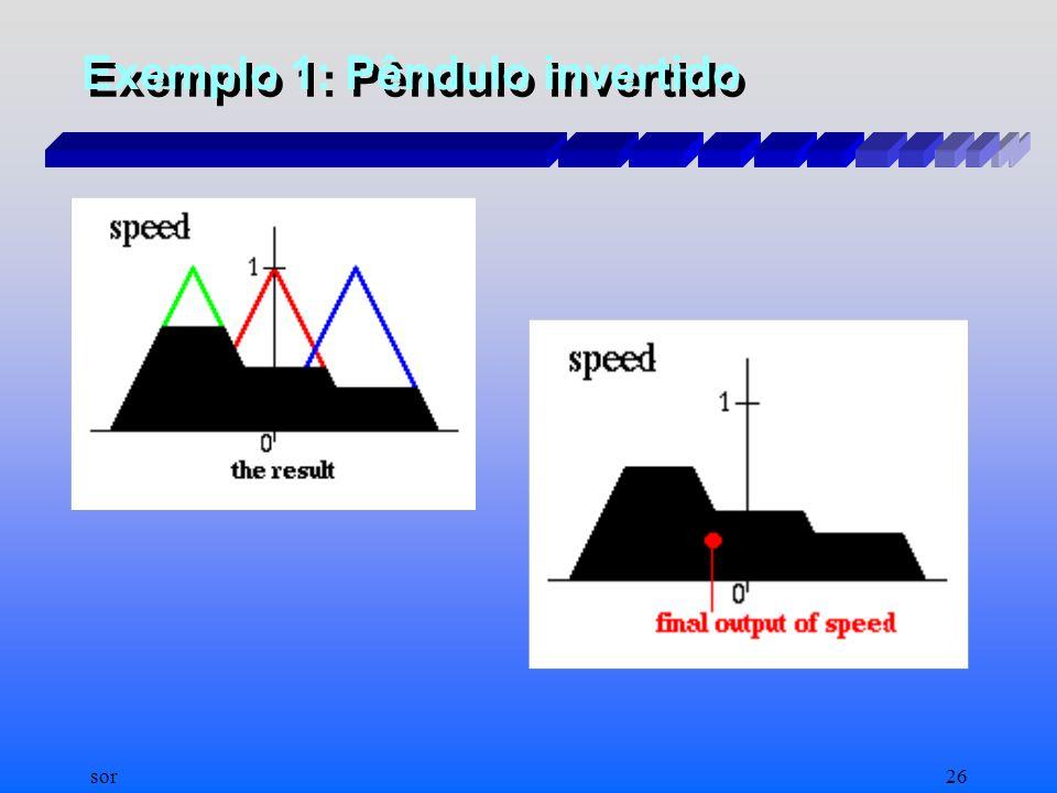 sor25 Exemplo 1: Pêndulo invertido