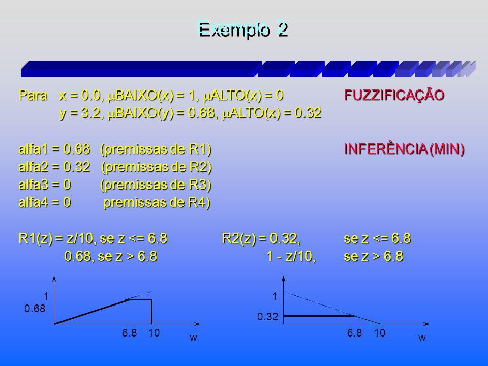 Dadas três variáveis x, y e z U, as funções de pertinência e as regras abaixo BAIXO(t) = 1 - t/10, ALTO(t) = t/10 BAIXO(t) = 1 - t/10, ALTO(t) = t/10