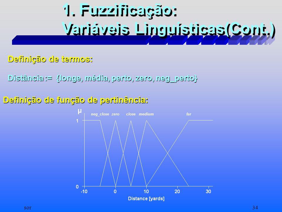 sor33 Definição de termos: Ângulo := {pos_grande, pos_pequeno, zero, neg_pequeno, neg_grande} 1. Fuzzificação: Variáveis Linguísticas Definição de fun