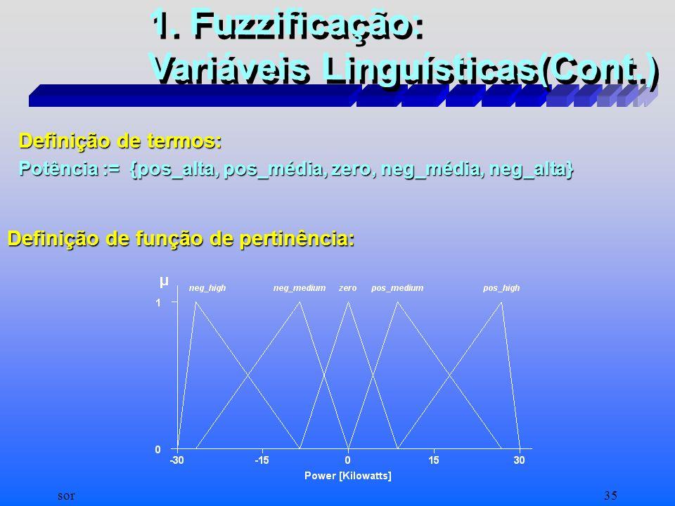 sor34 Definição de termos: Distância := {longe, média, perto, zero, neg_perto} 1. Fuzzificação: Variáveis Linguísticas(Cont.) Definição de função de p