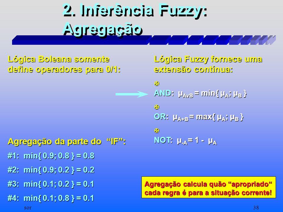sor37 Implementação das regras IF-THEN: #1: IF Distância = média AND Ângulo = pos_pequeno THEN Potência = pos_média #2: IF Distância = média AND Ângul