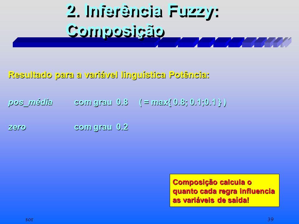 sor38 2. Inferência Fuzzy: Agregação Lógica Boleana somente define operadores para 0/1: Lógica Fuzzy fornece uma extensão contínua: X AND: µ AvB = min