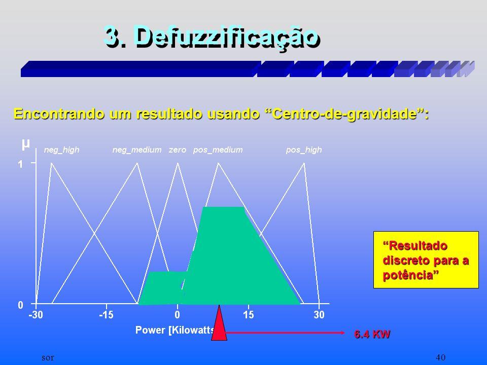 sor39 2. Inferência Fuzzy: Composição Resultado para a variável linguística Potência: pos_média com grau 0.8 ( = max{ 0.8; 0.1;0.1 } ) zero com grau 0