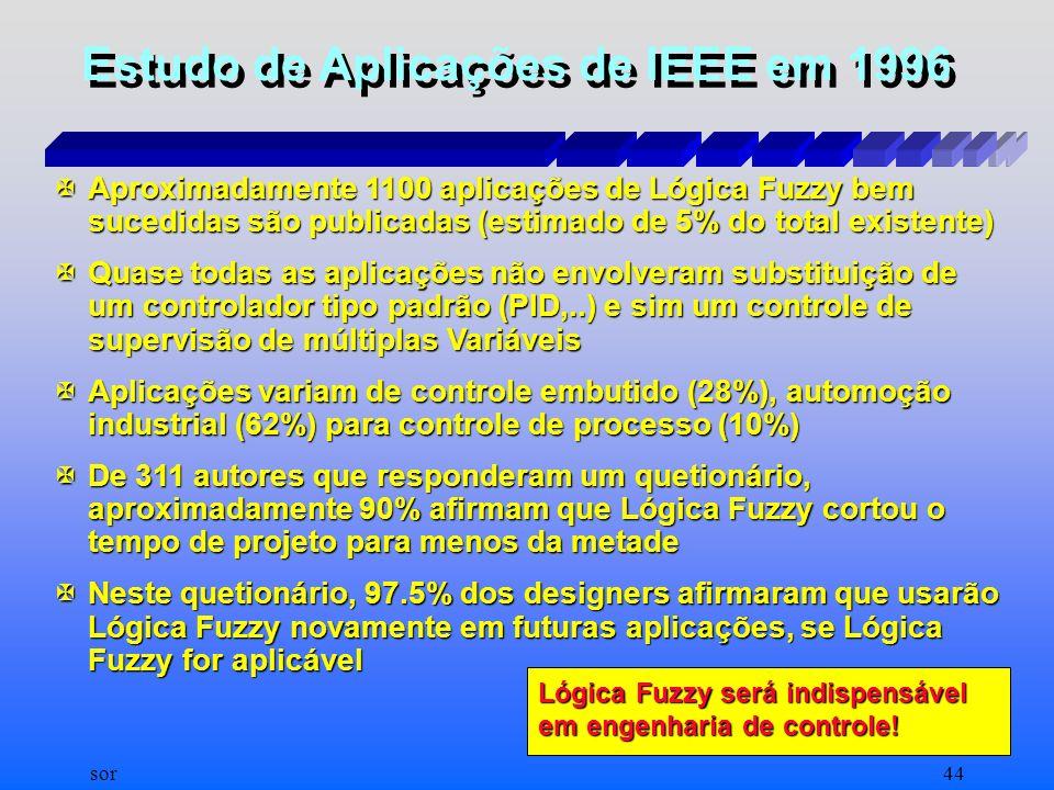 sor43 História, Estado da Arte e Desenvolvimento Adicional 1965Seminal paper Fuzzy Logic por Prof. Lotfi Zadeh, Faculdade de Engenharia Elétrica, U.C.