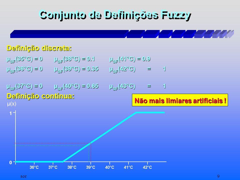 Conjuntos Nebulosos Def. O subconjunto nebuloso A de um universo de discurso X, é definido por uma função de pertinência que associa a cada elemento x