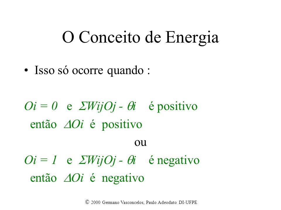 © 2000 Germano Vasconcelos, Paulo Adeodato DI-UFPE O Conceito de Energia Isso só ocorre quando : Oi = 0 e WijOj - i é positivo então Oi é positivo ou Oi = 1 e WijOj - i é negativo então Oi é negativo
