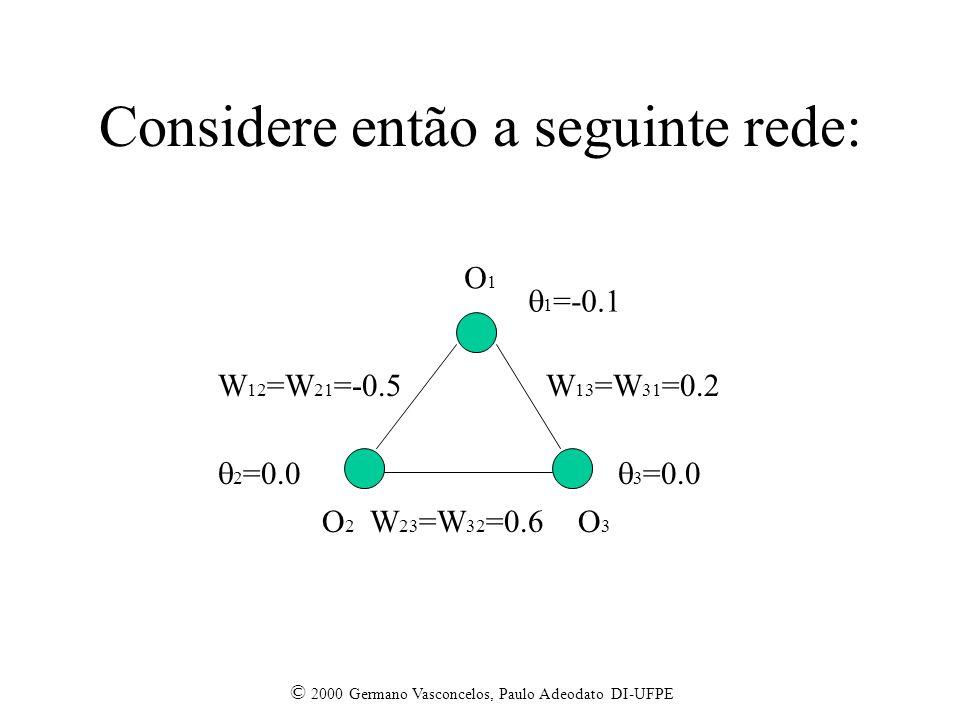 © 2000 Germano Vasconcelos, Paulo Adeodato DI-UFPE Considere então a seguinte rede: O1O1 O3O3 O2O2 1 =-0.1 2 =0.0 3 =0.0 W 12 =W 21 =-0.5W 13 =W 31 =0.2 W 23 =W 32 =0.6