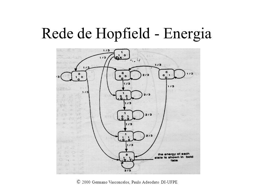 © 2000 Germano Vasconcelos, Paulo Adeodato DI-UFPE Rede de Hopfield - Energia