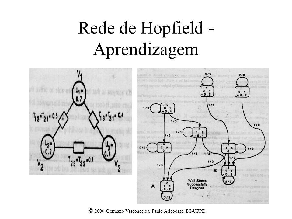 © 2000 Germano Vasconcelos, Paulo Adeodato DI-UFPE Rede de Hopfield - Aprendizagem