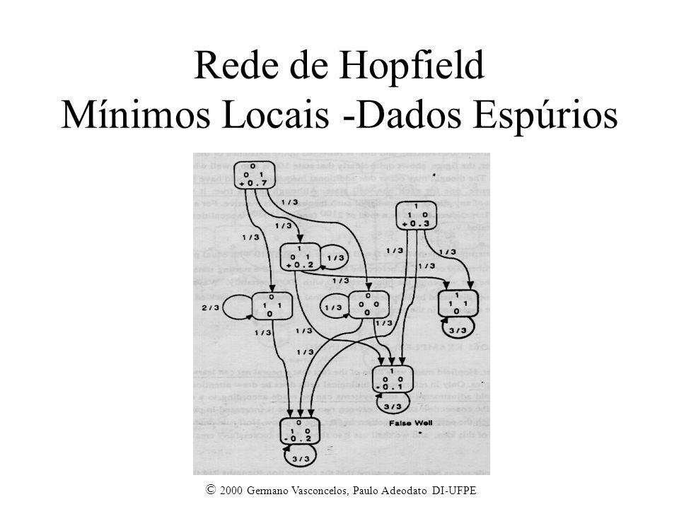 © 2000 Germano Vasconcelos, Paulo Adeodato DI-UFPE Rede de Hopfield Mínimos Locais -Dados Espúrios