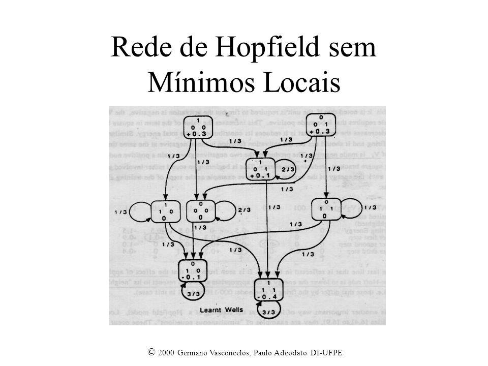 © 2000 Germano Vasconcelos, Paulo Adeodato DI-UFPE Rede de Hopfield sem Mínimos Locais