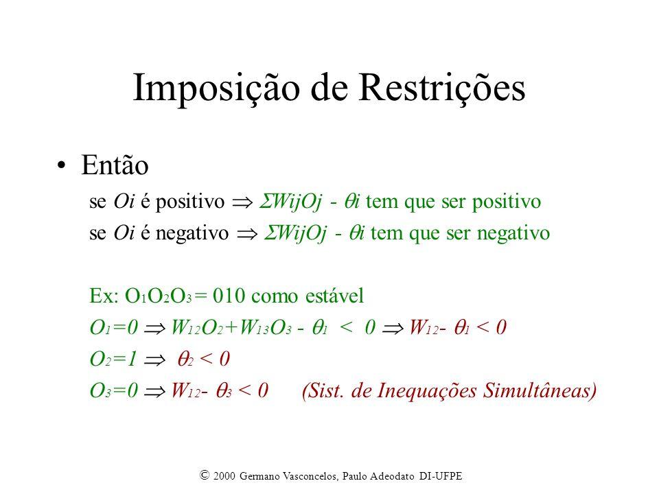 © 2000 Germano Vasconcelos, Paulo Adeodato DI-UFPE Imposição de Restrições Então se Oi é positivo WijOj - i tem que ser positivo se Oi é negativo WijOj - i tem que ser negativo Ex: O 1 O 2 O 3 = 010 como estável O 1 =0 W 12 O 2 +W 13 O 3 - 1 < 0 W 12 - 1 < 0 O 2 =1 2 < 0 O 3 =0 W 12 - 3 < 0 (Sist.