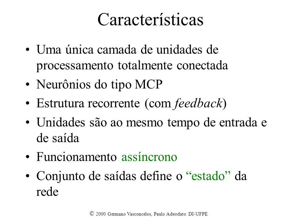 © 2000 Germano Vasconcelos, Paulo Adeodato DI-UFPE Características Uma única camada de unidades de processamento totalmente conectada Neurônios do tipo MCP Estrutura recorrente (com feedback) Unidades são ao mesmo tempo de entrada e de saída Funcionamento assíncrono Conjunto de saídas define o estado da rede