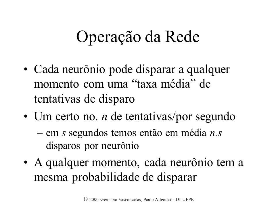 © 2000 Germano Vasconcelos, Paulo Adeodato DI-UFPE Operação da Rede Cada neurônio pode disparar a qualquer momento com uma taxa média de tentativas de
