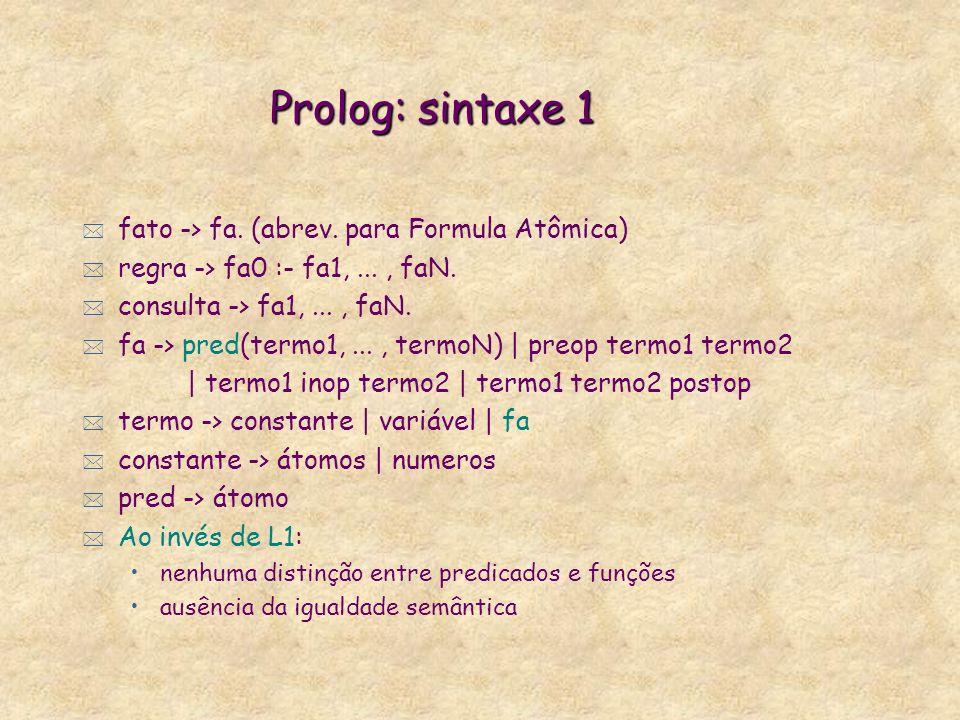 Prolog: sintaxe 1 * fato -> fa. (abrev. para Formula Atômica) * regra -> fa0 :- fa1,..., faN.