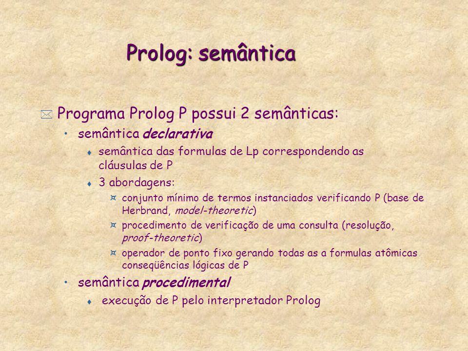 Prolog: semântica * Programa Prolog P possui 2 semânticas: semântica declarativa t semântica das formulas de Lp correspondendo as cláusulas de P t 3 abordagens: ¤conjunto mínimo de termos instanciados verificando P (base de Herbrand, model-theoretic) ¤procedimento de verificação de uma consulta (resolução, proof-theoretic) ¤operador de ponto fixo gerando todas as a formulas atômicas conseqüências lógicas de P semântica procedimental t execução de P pelo interpretador Prolog