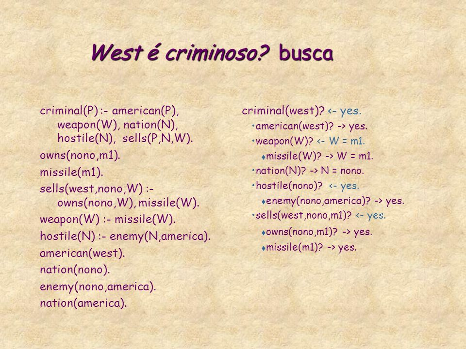 West é criminoso? busca criminal(P) :- american(P), weapon(W), nation(N), hostile(N), sells(P,N,W). owns(nono,m1). missile(m1). sells(west,nono,W) :-