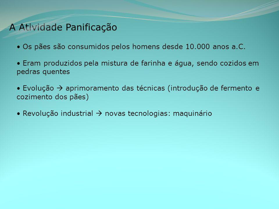 A Atividade Panificação Brasil: 1984 42 mil padarias artesanais 1994 60 mil anos 90 padarias deixando de ser artesanal característica de loja de conveniência Mercado de panificação cada vez mais concorrido Pães brancos representam cerca de 66% da produção de pães