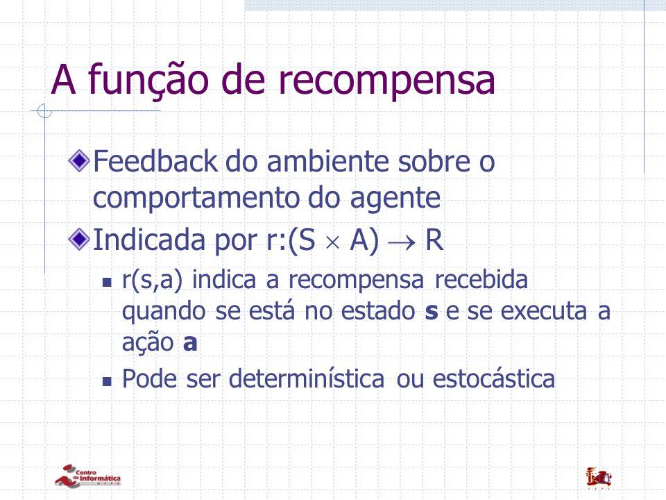 10 A função de recompensa Feedback do ambiente sobre o comportamento do agente Indicada por r:(S A) R r(s,a) indica a recompensa recebida quando se es