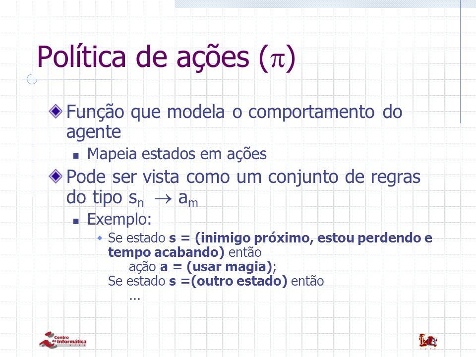 13 Política de ações ( ) Função que modela o comportamento do agente Mapeia estados em ações Pode ser vista como um conjunto de regras do tipo s n a m