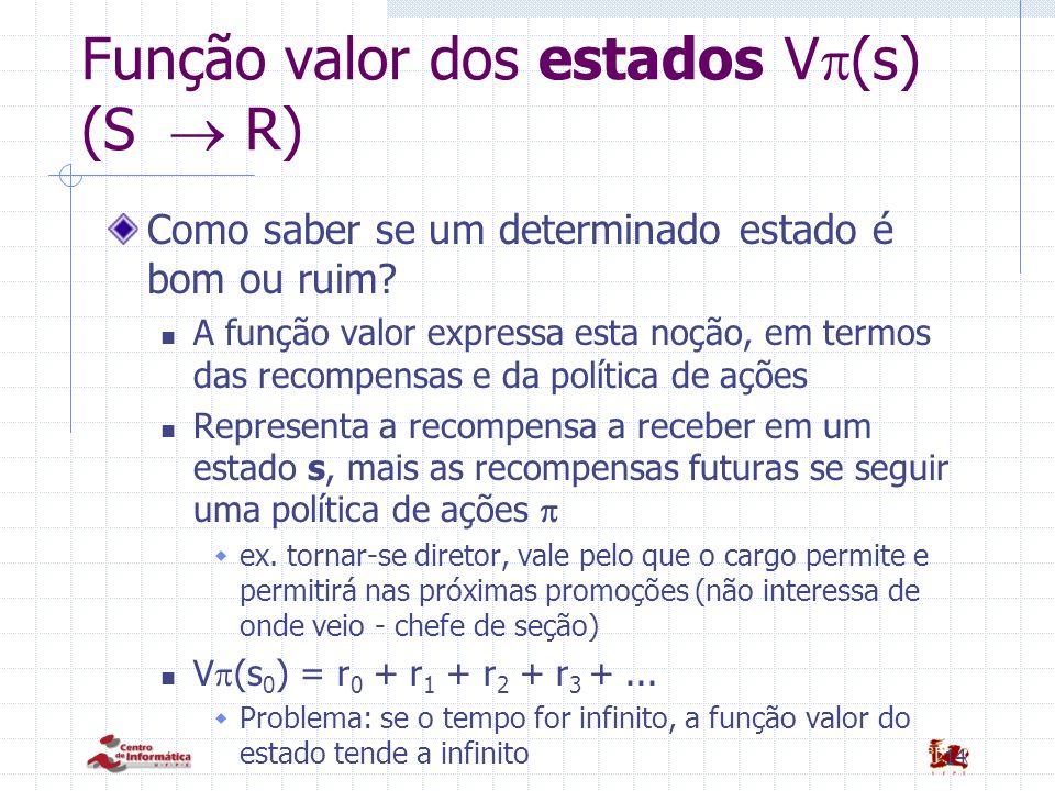 14 Função valor dos estados V (s) (S R) Como saber se um determinado estado é bom ou ruim? A função valor expressa esta noção, em termos das recompens
