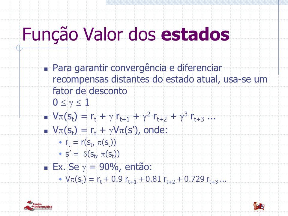 15 Função Valor dos estados Para garantir convergência e diferenciar recompensas distantes do estado atual, usa-se um fator de desconto 0 1 V (s t ) =