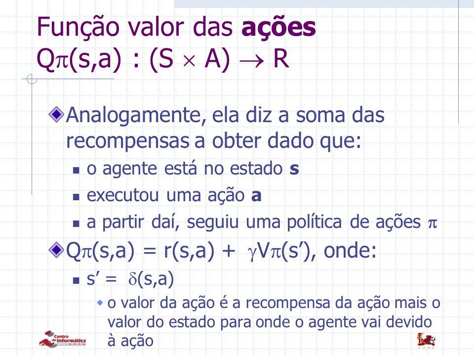 16 Função valor das ações Q (s,a) : (S A) R Analogamente, ela diz a soma das recompensas a obter dado que: o agente está no estado s executou uma ação