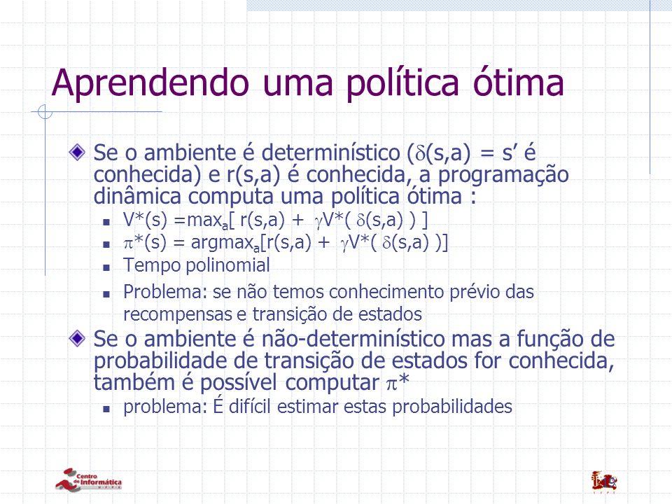 19 Aprendendo uma política ótima Se o ambiente é determinístico ( (s,a) = s é conhecida) e r(s,a) é conhecida, a programação dinâmica computa uma polí