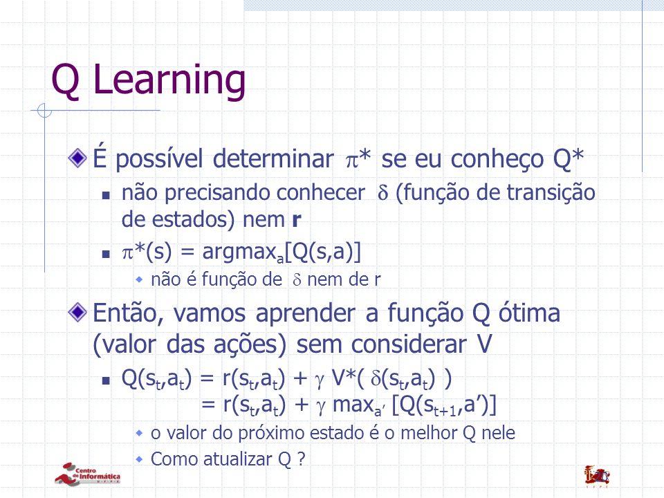 20 Q Learning É possível determinar * se eu conheço Q* não precisando conhecer (função de transição de estados) nem r *(s) = argmax a [Q(s,a)] não é f